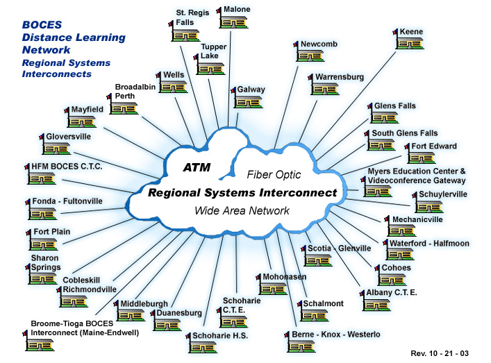 Boces dl program network diagrams ccuart Gallery